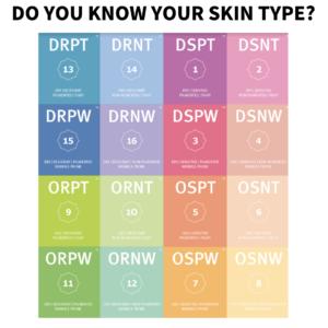 Bauman skin types 16